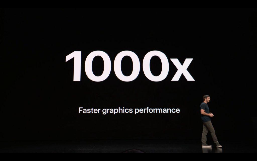 1000x倍のfaster_graphics_performance